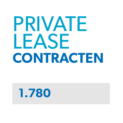 Infographic Private lease